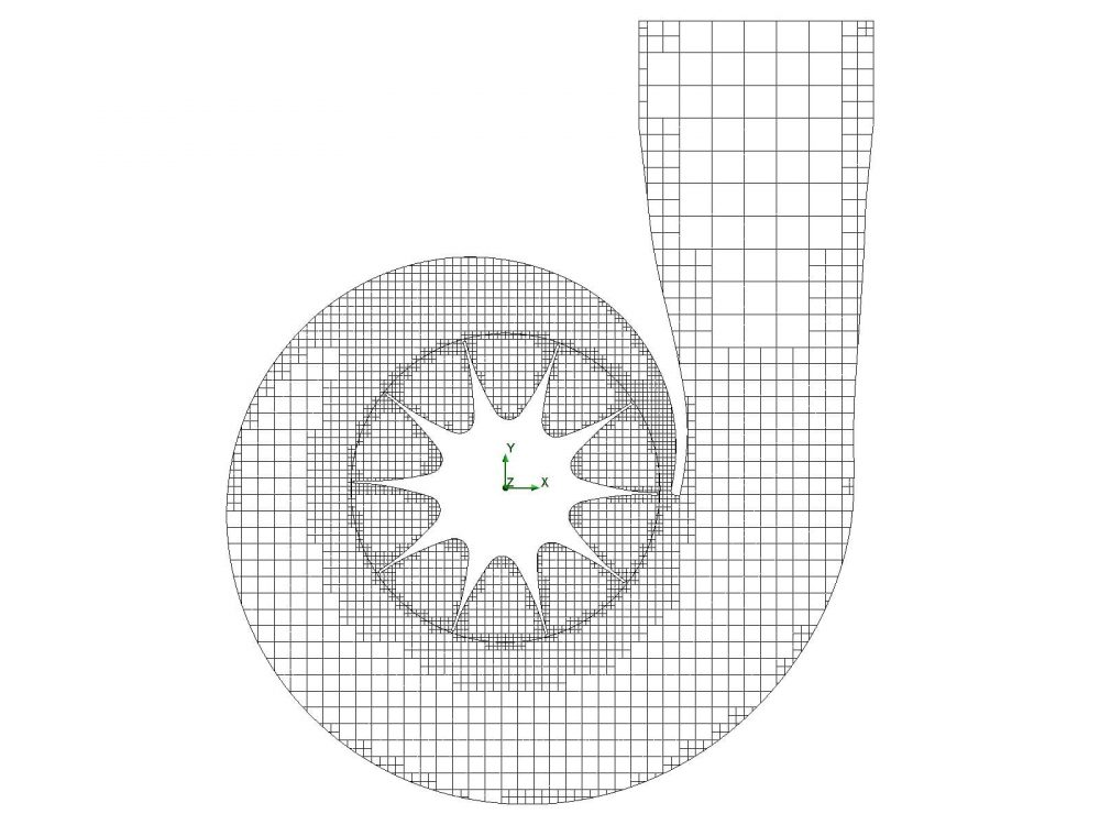 Figure 3: Mesh Cutplot Used in Ram Testing Front View.